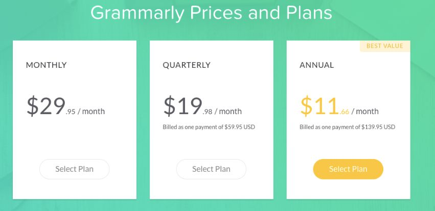 How Much Does It Cost To Use Grammarly