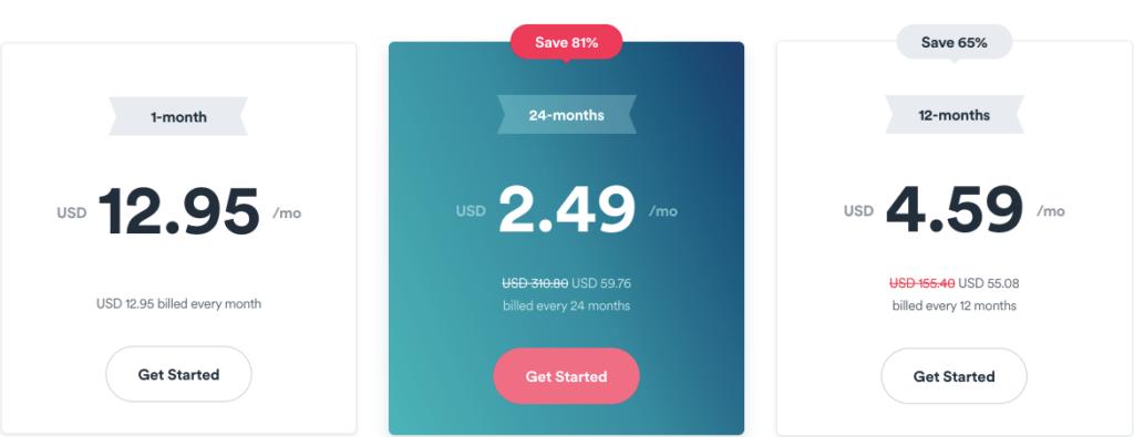 Surfshark VPN pricing